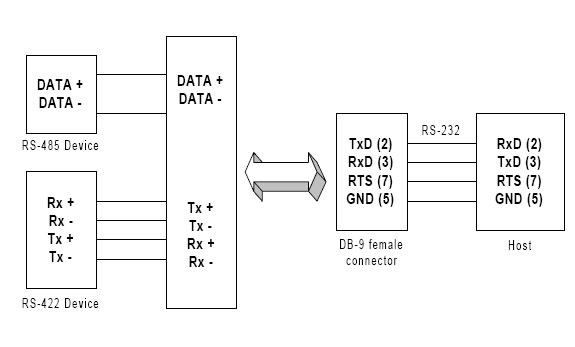 Adam Connection in addition Dat Wiring Diagram moreover Maxresdefault in addition Mcas Hookup besides Hardware Mindpx Wiring. on power converter wiring diagram